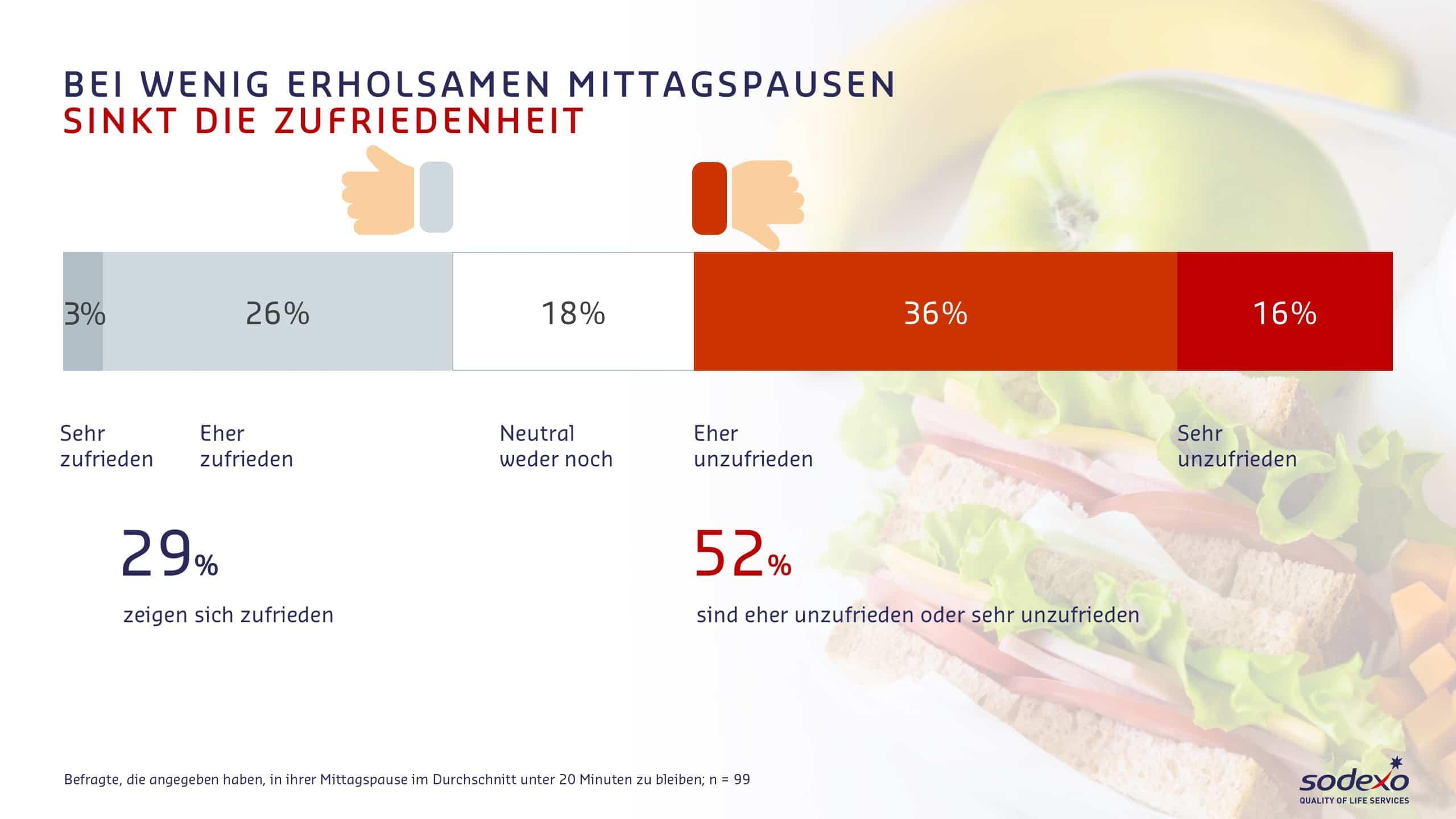 Infografik-über-die-Mittagspause-am-Arbeitsplatz
