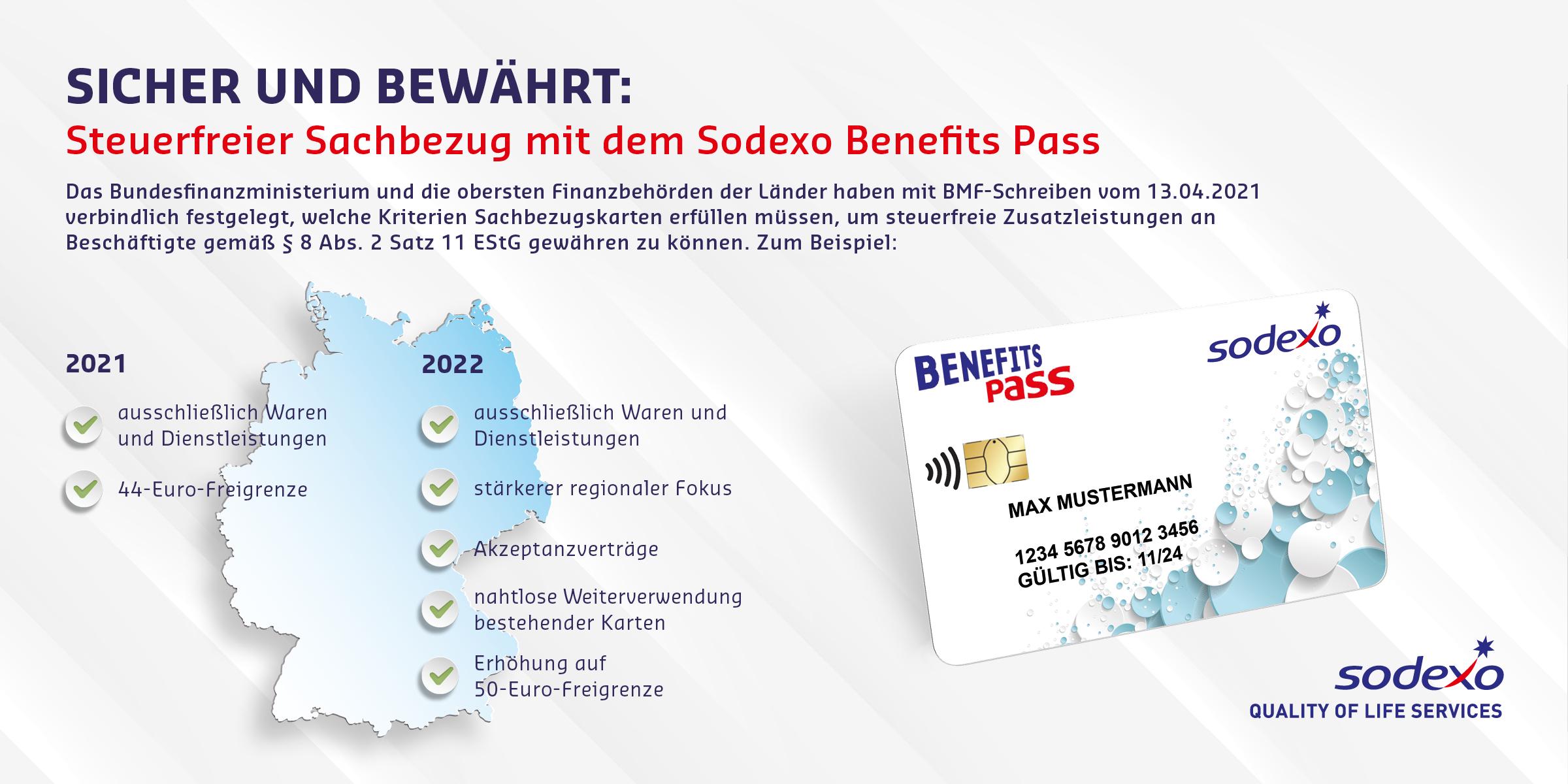 Infografik-44-Euro-Sachbezug-Neuerungen-2022